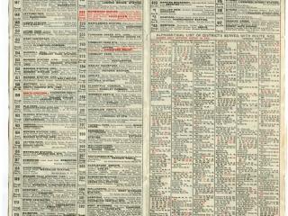 1930 No3 General Bus Routes List part 2